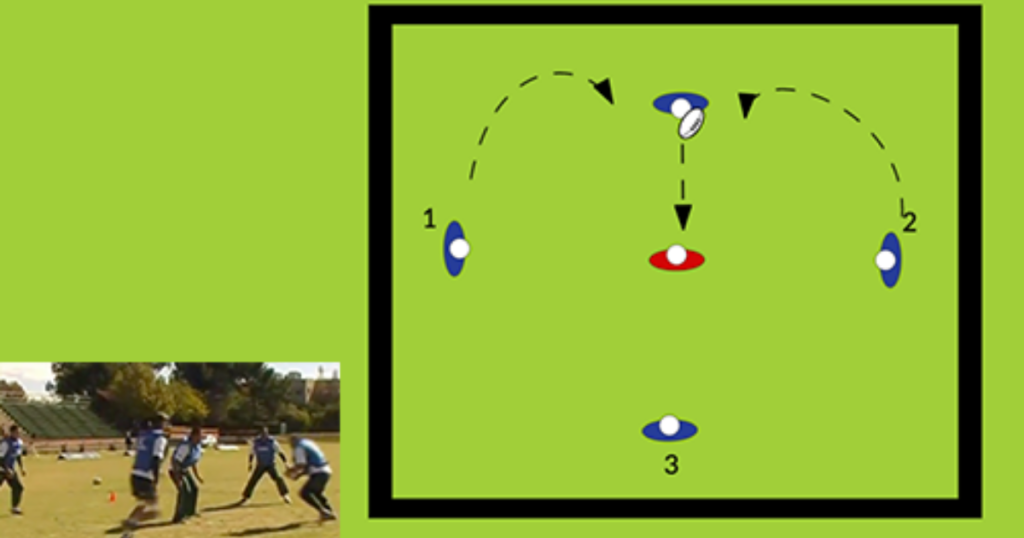 Virtual coaching roll-out plan for schools rugby
